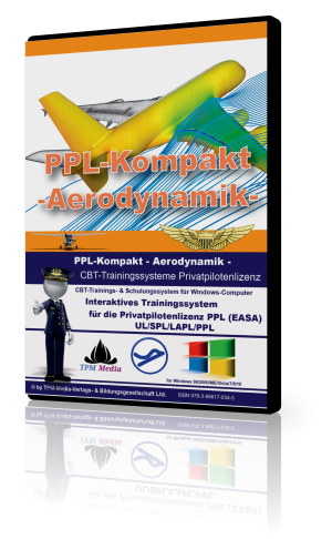 Cover Aerodynamik Mini
